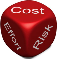 Cost Risk & Effort